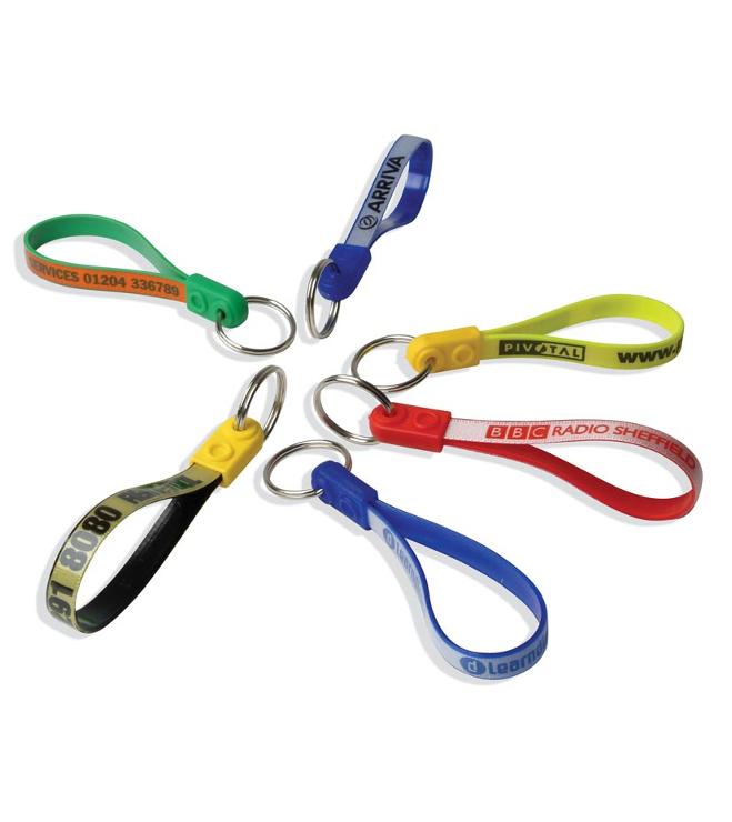 Ad-Loop avaimenperä